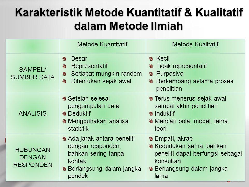 Powerpoint Templates Page 14 Karakteristik Metode Kuantitatif & Kualitatif dalam Metode Ilmiah Karakteristik Metode Kuantitatif & Kualitatif dalam Metode Ilmiah