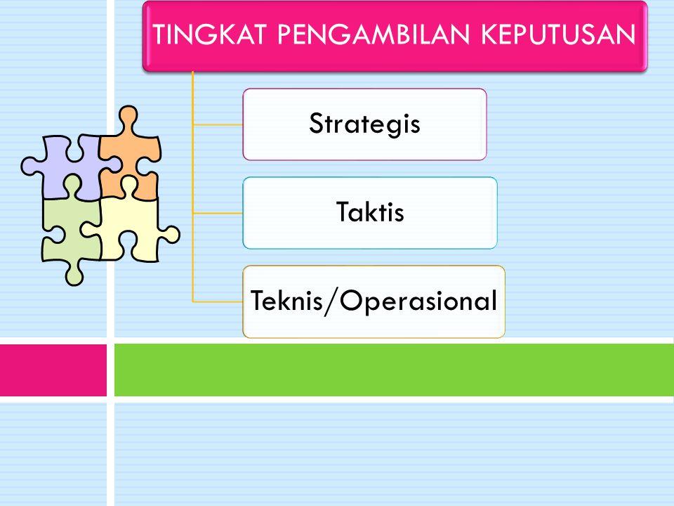 TINGKAT PENGAMBILAN KEPUTUSANStrategisTaktisTeknis/Operasional