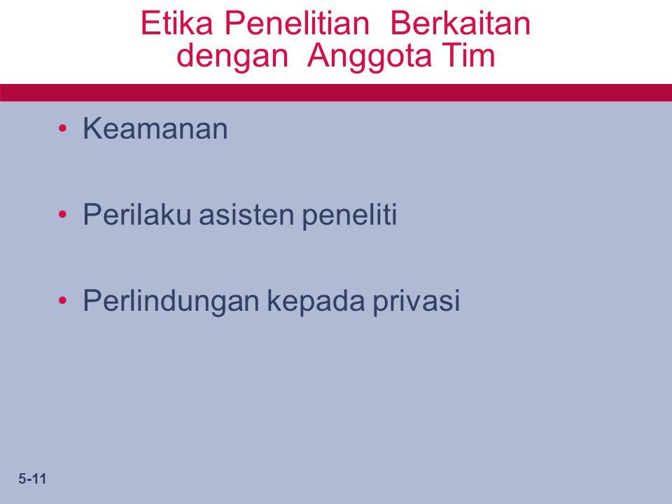 5-11 Etika Penelitian Berkaitan dengan Anggota Tim Keamanan Perilaku asisten peneliti Perlindungan kepada privasi