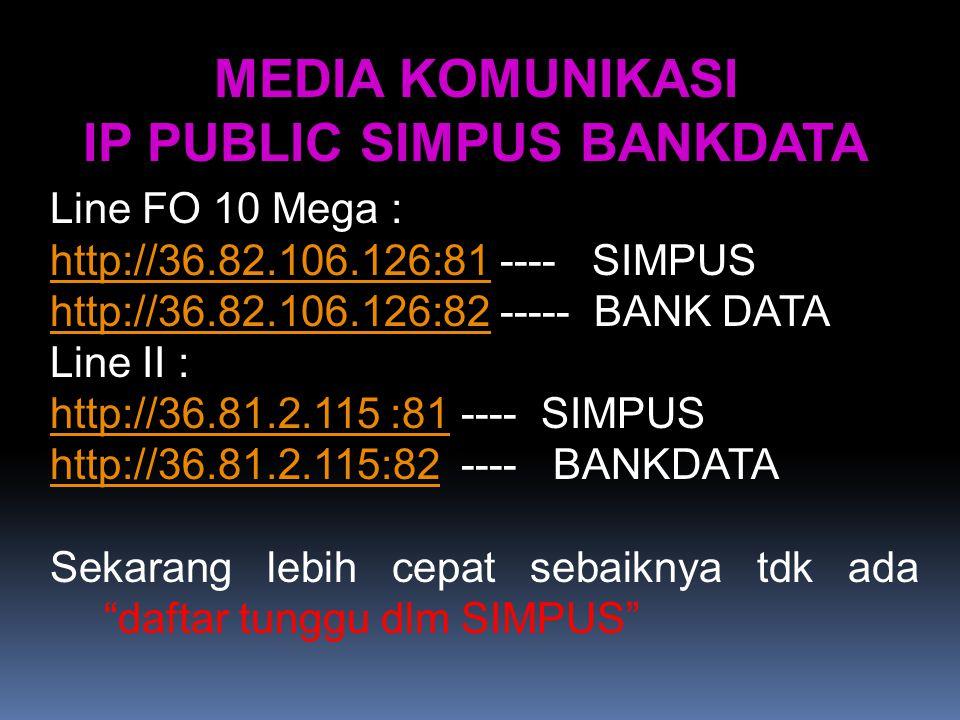 Line FO 10 Mega : http://36.82.106.126:81 ---- SIMPUS http://36.82.106.126:82 ----- BANK DATA Line II : http://36.81.2.115 :81 ---- SIMPUS http://36.8