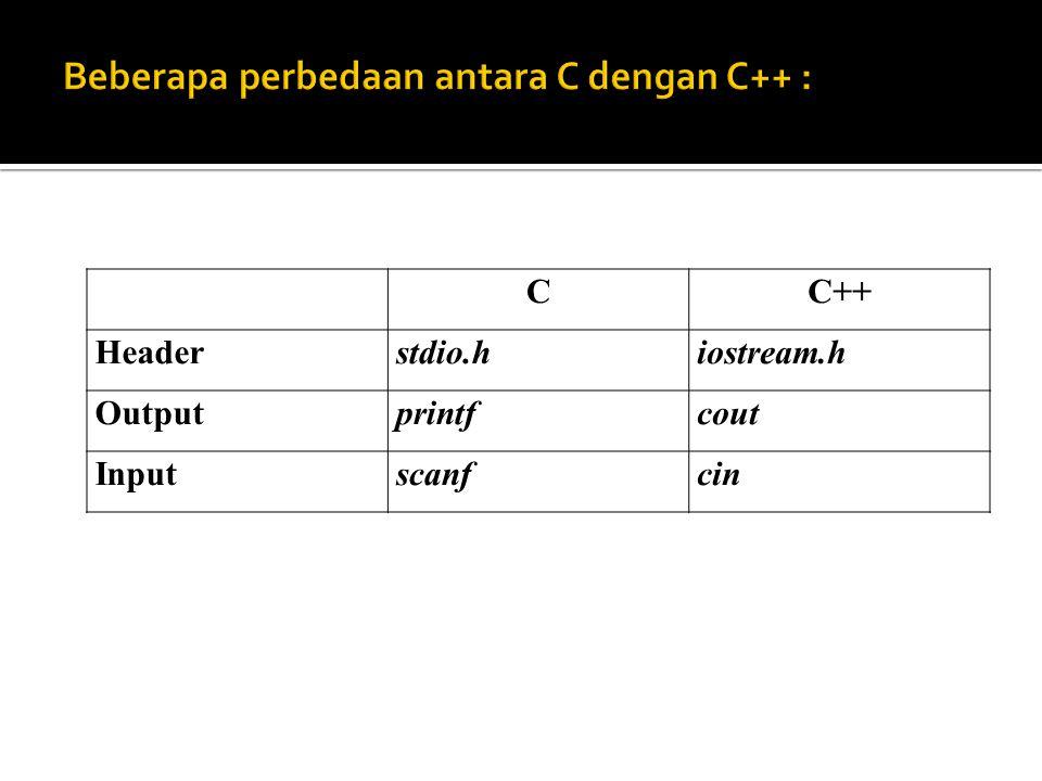 CC++ Headerstdio.hiostream.h Outputprintfcout Inputscanfcin