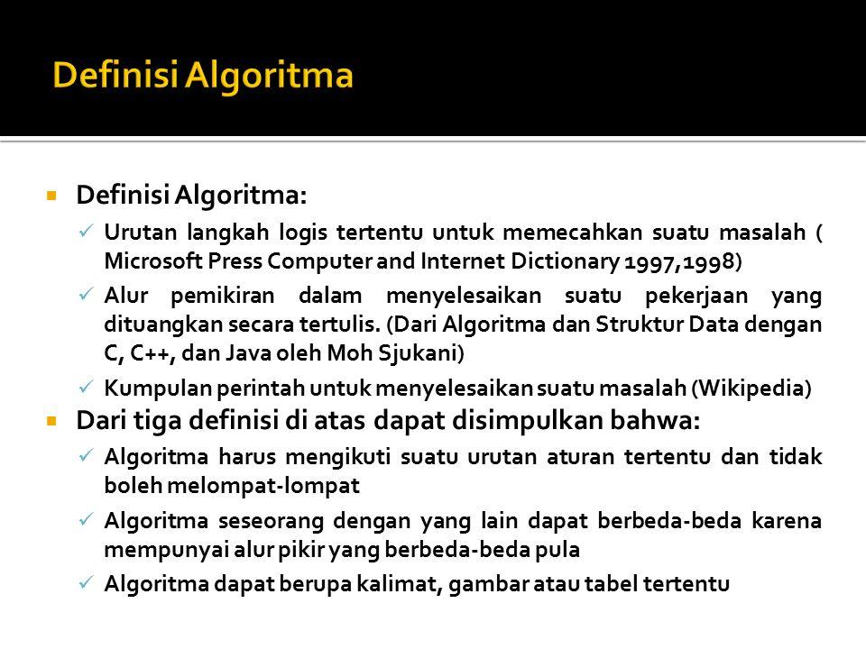 Definisi Algoritma: Urutan langkah logis tertentu untuk memecahkan suatu masalah ( Microsoft Press Computer and Internet Dictionary 1997,1998) Alur pemikiran dalam menyelesaikan suatu pekerjaan yang dituangkan secara tertulis.