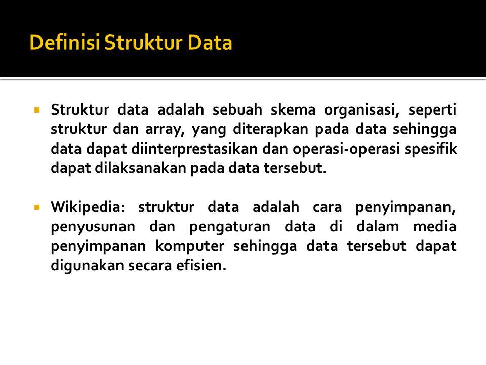 Struktur data adalah sebuah skema organisasi, seperti struktur dan array, yang diterapkan pada data sehingga data dapat diinterprestasikan dan operasi-operasi spesifik dapat dilaksanakan pada data tersebut.