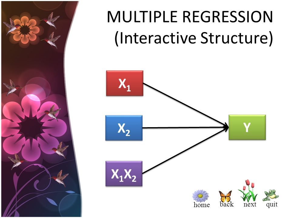 home back nextquit MULTIPLE REGRESSION (Interactive Structure) X1X1 X1X1 X2X2 X2X2 Y Y X1X2X1X2 X1X2X1X2