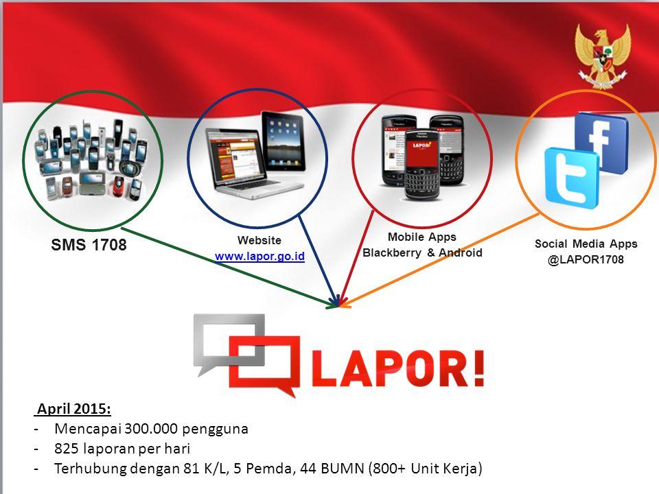 SMS 1708 Mobile Apps Blackberry & Android Social Media Apps @LAPOR1708 Website www.lapor.go.id April 2015: -Mencapai 300.000 pengguna -825 laporan per