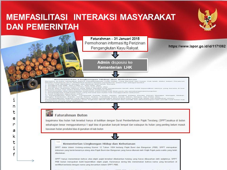 MEMFASILITASI INTERAKSI MASYARAKAT DAN PEMERINTAH Faturahman – 31 Januari 2015 Permohonan informasi ttg Perizinan Pengangkutan Kayu Rakyat. Admin disp