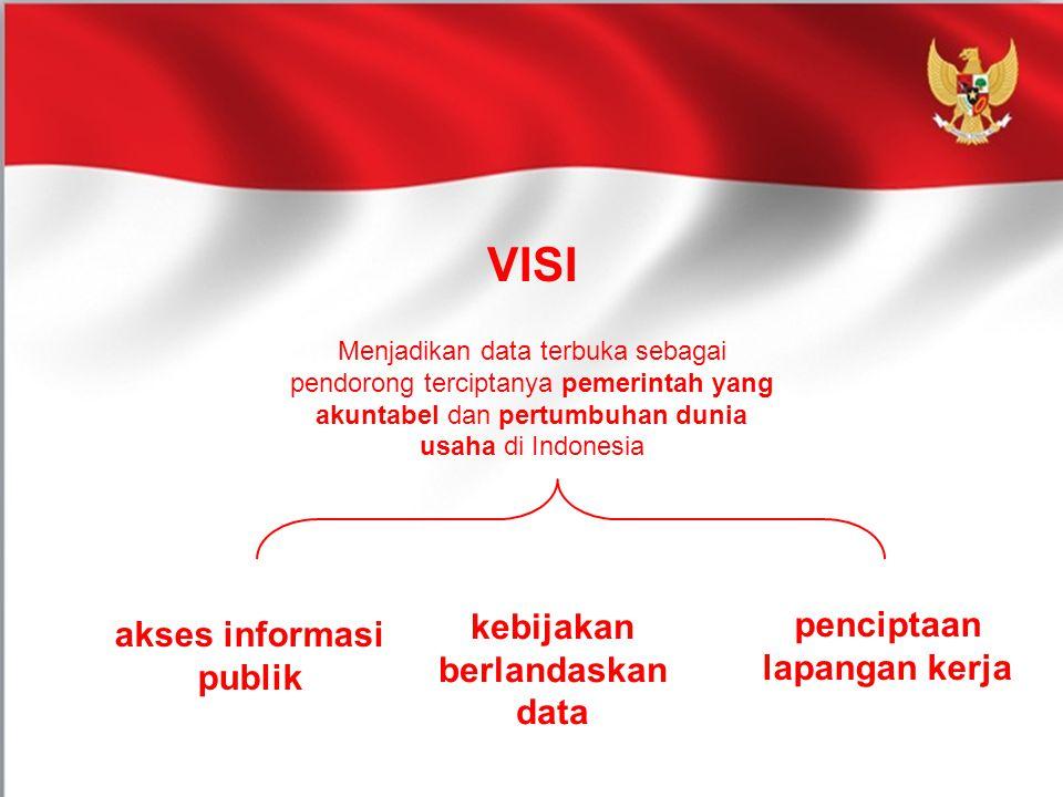 VISI Menjadikan data terbuka sebagai pendorong terciptanya pemerintah yang akuntabel dan pertumbuhan dunia usaha di Indonesia penciptaan lapangan kerj