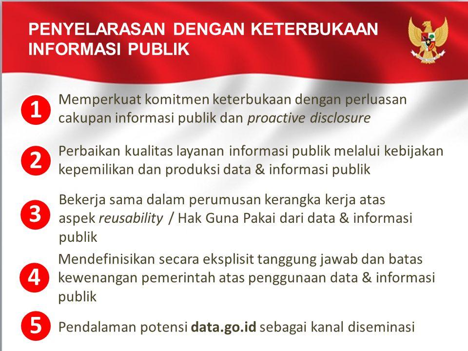 PENYELARASAN DENGAN KETERBUKAAN INFORMASI PUBLIK 51234 Memperkuat komitmen keterbukaan dengan perluasan cakupan informasi publik dan proactive disclos