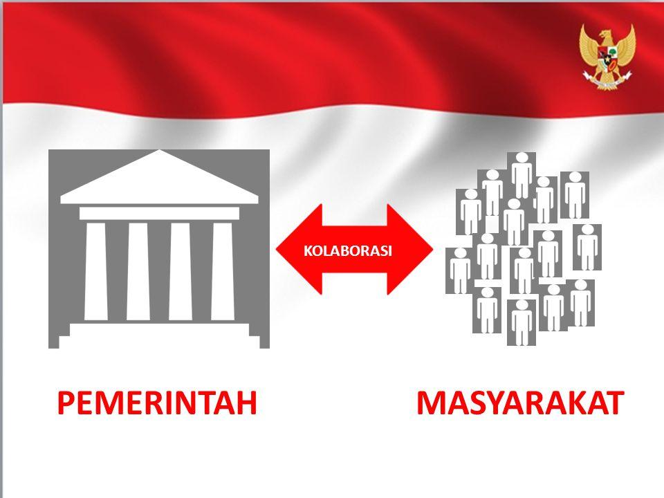 PORTAL DATA INDONESIA www.data.go.id 1000 dataset dari 27 instansi CSV free & open source 150.000+ pengunjung Integrasi Satu Peta unduh & akses API Pengembangan sejak Feb.
