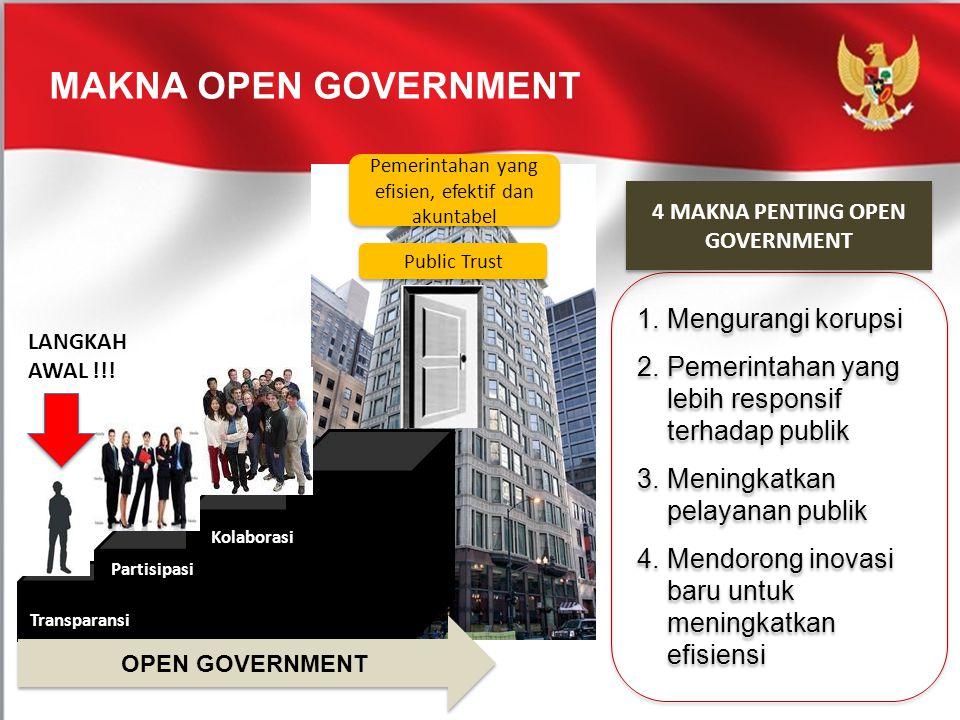Transparansi Partisipasi Kolaborasi OPEN GOVERNMENT 1.Mengurangi korupsi 2.Pemerintahan yang lebih responsif terhadap publik 3.Meningkatkan pelayanan