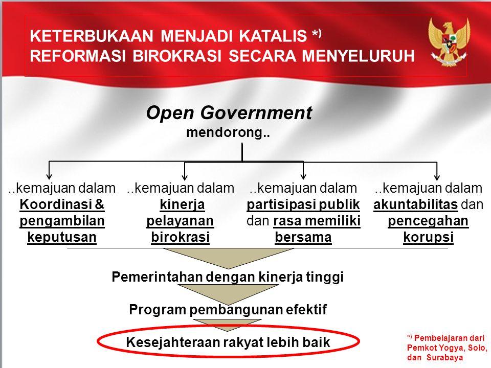 KETERBUKAAN MENJADI KATALIS * ) REFORMASI BIROKRASI SECARA MENYELURUH Open Government mendorong....kemajuan dalam Koordinasi & pengambilan keputusan..