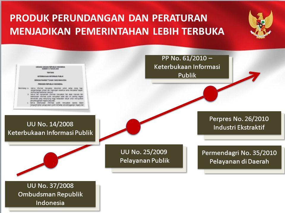PRODUK PERUNDANGAN DAN PERATURAN MENJADIKAN PEMERINTAHAN LEBIH TERBUKA UU No. 14/2008 Keterbukaan Informasi Publik UU No. 14/2008 Keterbukaan Informas