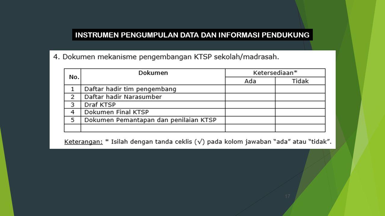 INSTRUMEN PENGUMPULAN DATA DAN INFORMASI PENDUKUNG 17