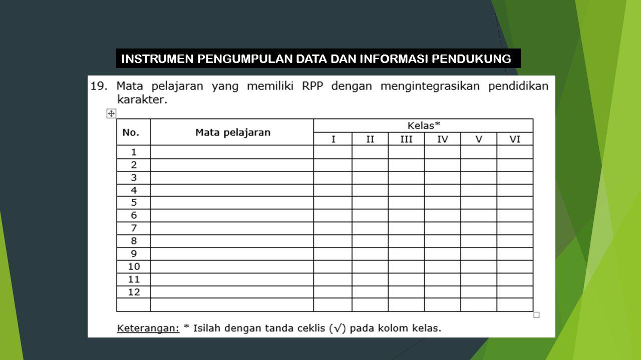 INSTRUMEN PENGUMPULAN DATA DAN INFORMASI PENDUKUNG 20