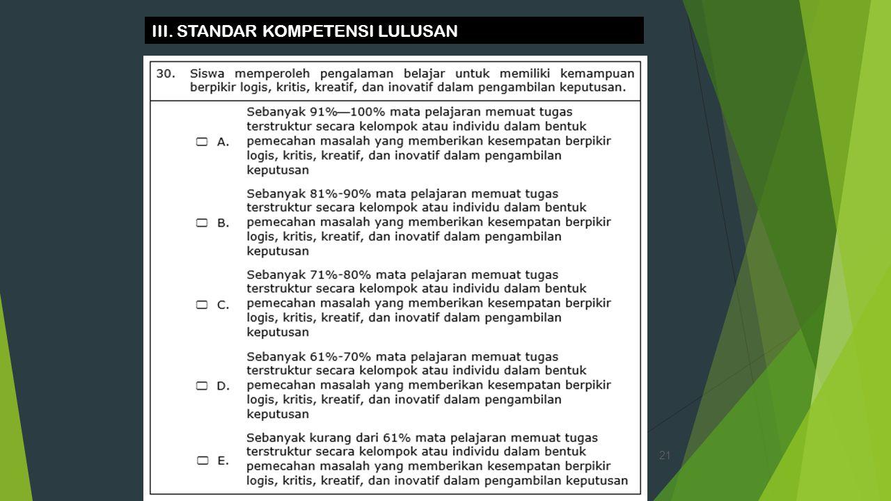 III. STANDAR KOMPETENSI LULUSAN 21