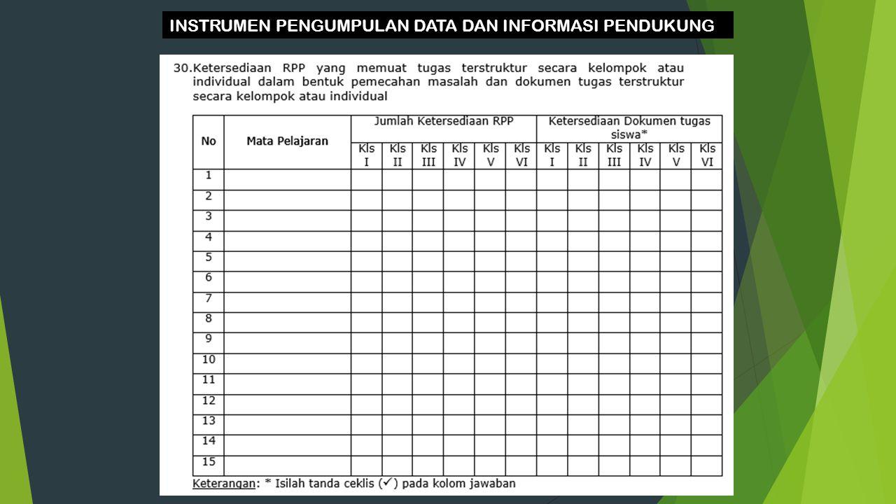 INSTRUMEN PENGUMPULAN DATA DAN INFORMASI PENDUKUNG 23