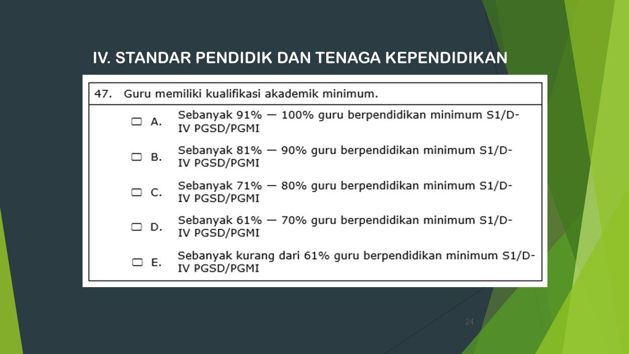 IV. STANDAR PENDIDIK DAN TENAGA KEPENDIDIKAN 24