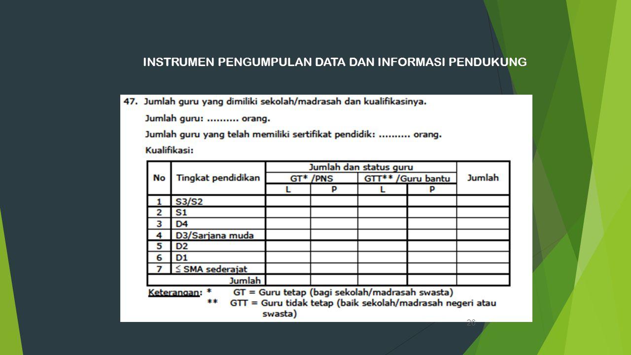 INSTRUMEN PENGUMPULAN DATA DAN INFORMASI PENDUKUNG 26