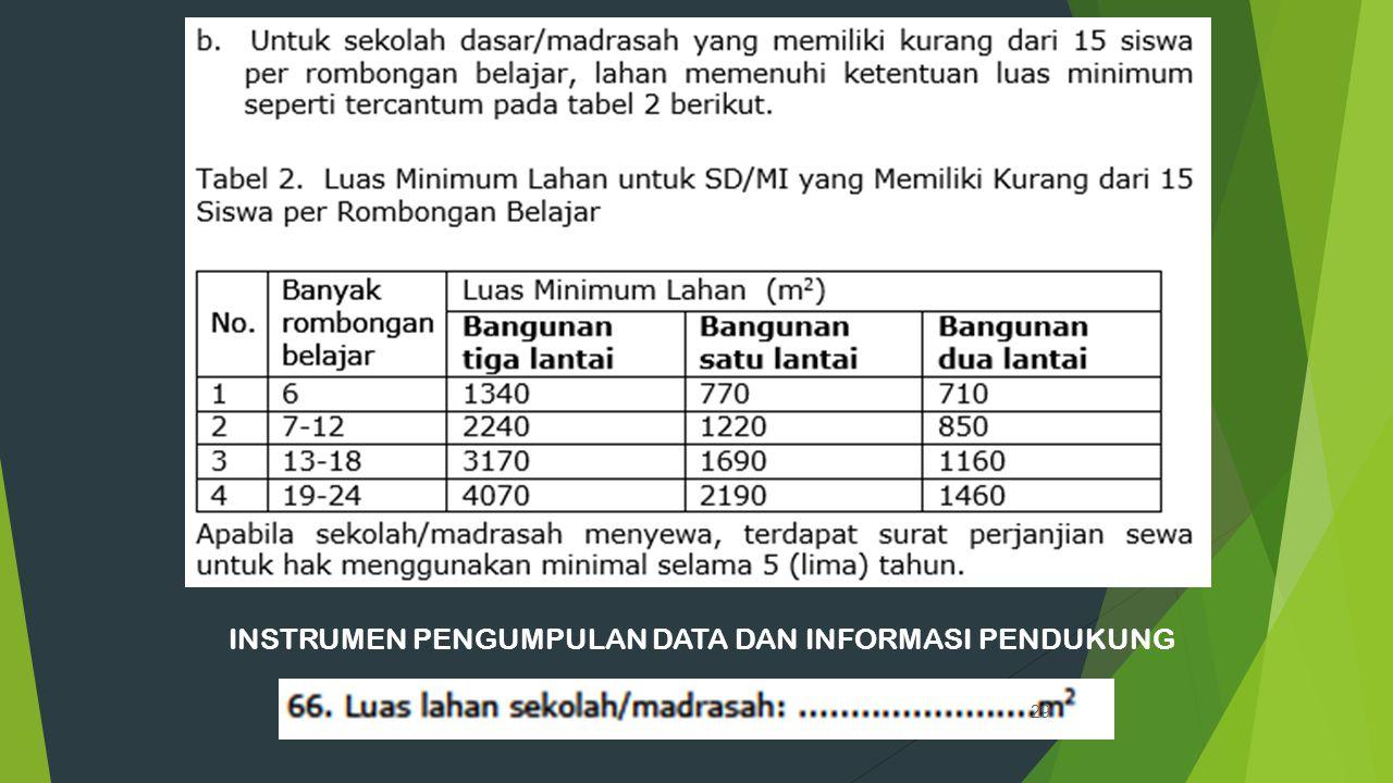 INSTRUMEN PENGUMPULAN DATA DAN INFORMASI PENDUKUNG 29