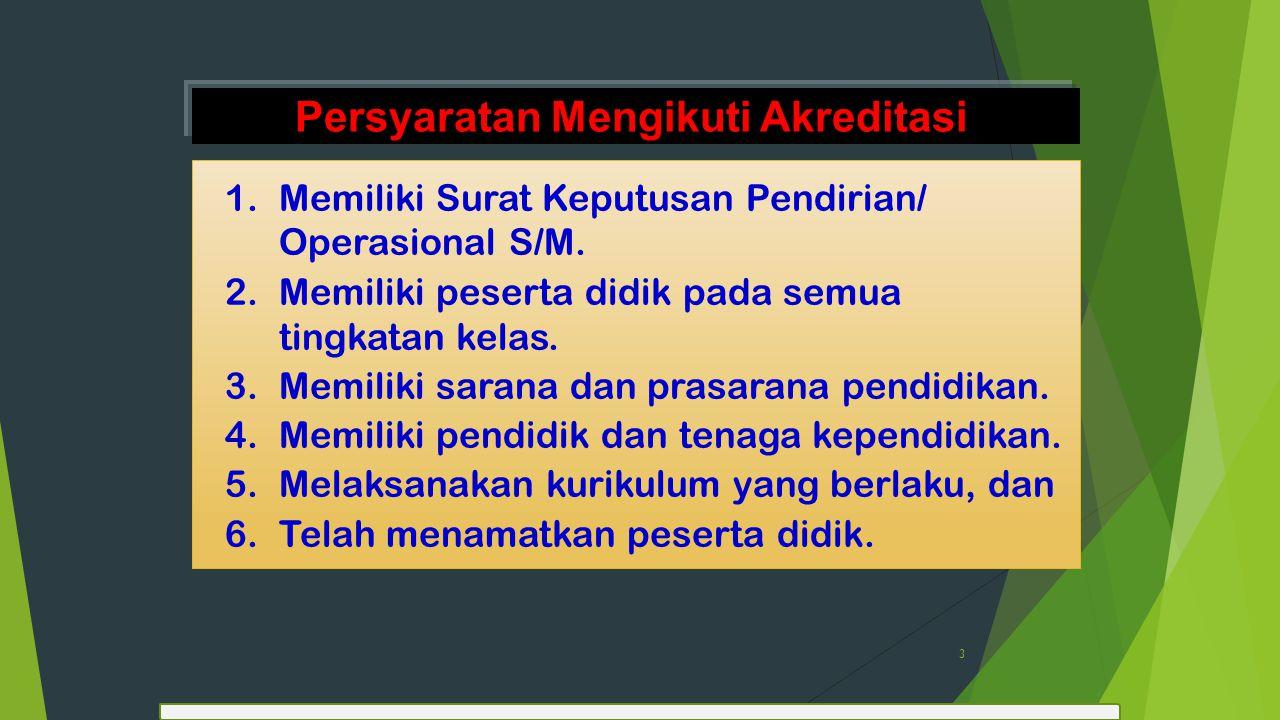 3 1.Memiliki Surat Keputusan Pendirian/ Operasional S/M.
