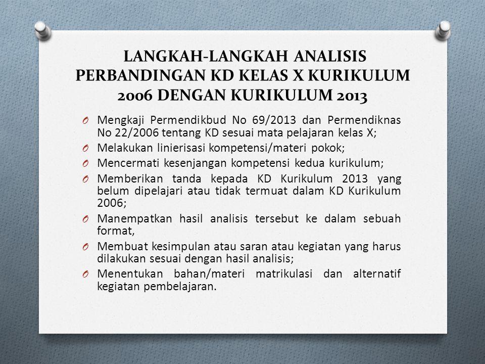 LANGKAH-LANGKAH ANALISIS PERBANDINGAN KD KELAS X KURIKULUM 2006 DENGAN KURIKULUM 2013 O Mengkaji Permendikbud No 69/2013 dan Permendiknas No 22/2006 t