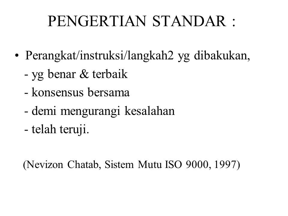 PERLINDUNGAN HUKUM Ps.53, UU. 23/92, Ayat 2 : Tenaga kes. dalam melakukan tugasnya berkewajiban untuk mematuhi standar profesi dan menghormati hak pas
