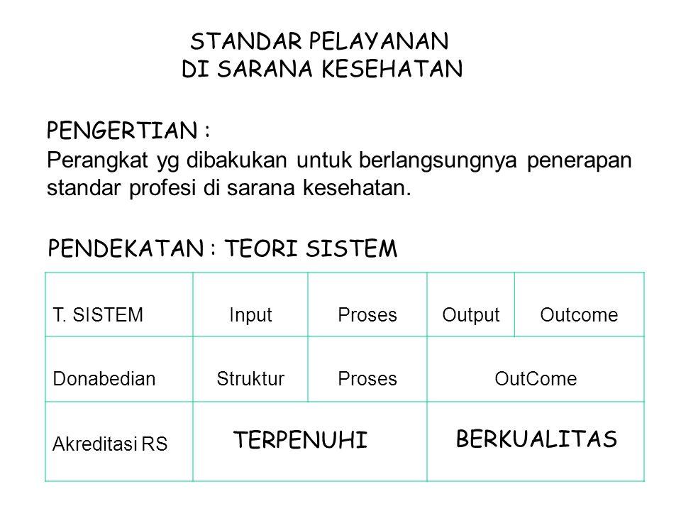 STANDAR PROFESI (UU.23/92; PP.32/96; Indon. Sehat 2010) 1.Falsafah & definisi profesi 2.Standar Kompetensi 3.Standar Pendidikan 4.Standar Sertifikasi