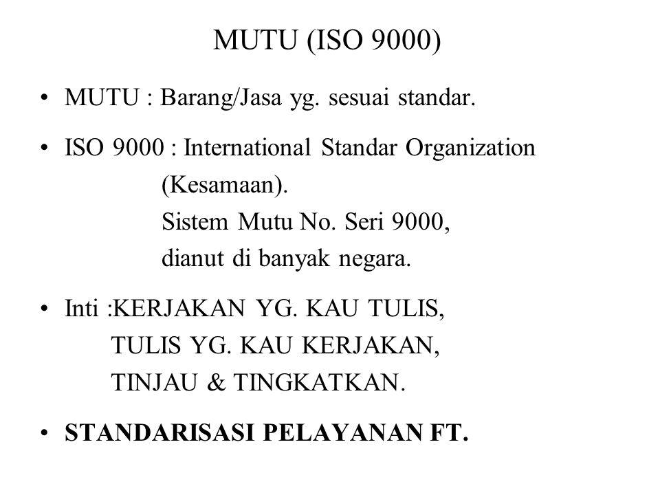 STANDAR PELAYANAN RS (Kepmenkes: 133/Menkes/SK/XII/1999) Ada 20 Bidang Pelayanan, masing2 memuat: Falsafah dan Tujuan Administrasi dan Manajemen Staf