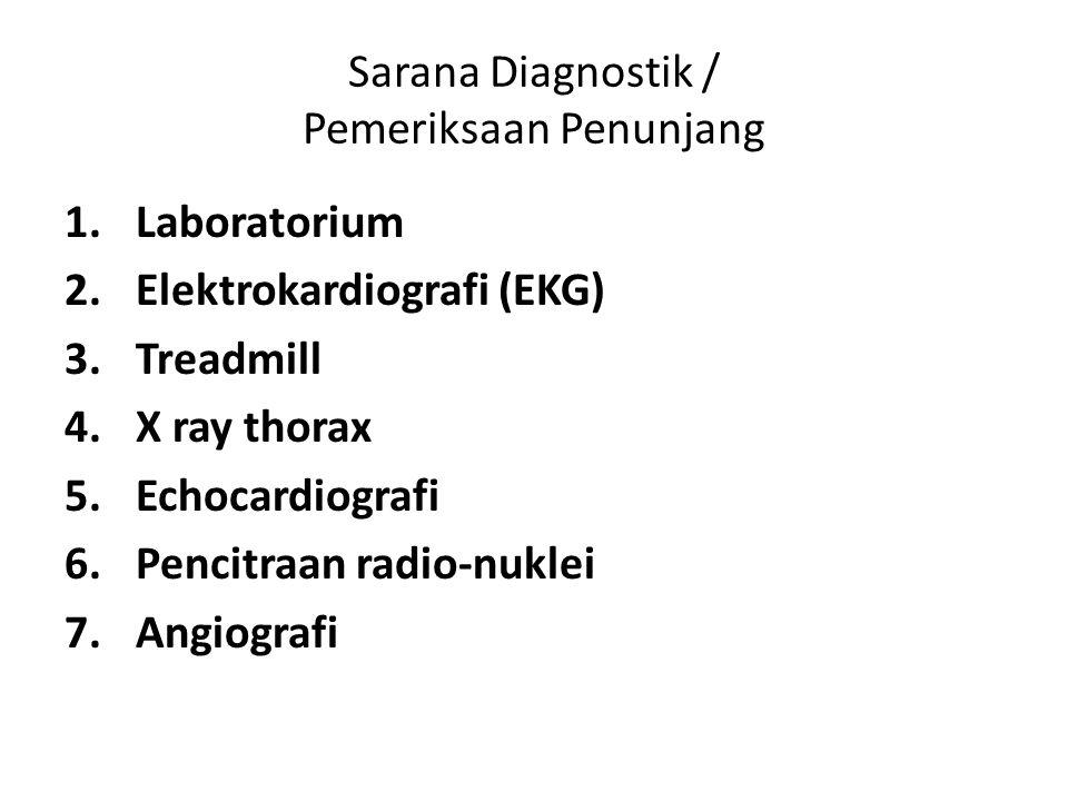 Sarana Diagnostik / Pemeriksaan Penunjang 1.Laboratorium 2.Elektrokardiografi (EKG) 3.Treadmill 4.X ray thorax 5.Echocardiografi 6.Pencitraan radio-nuklei 7.Angiografi