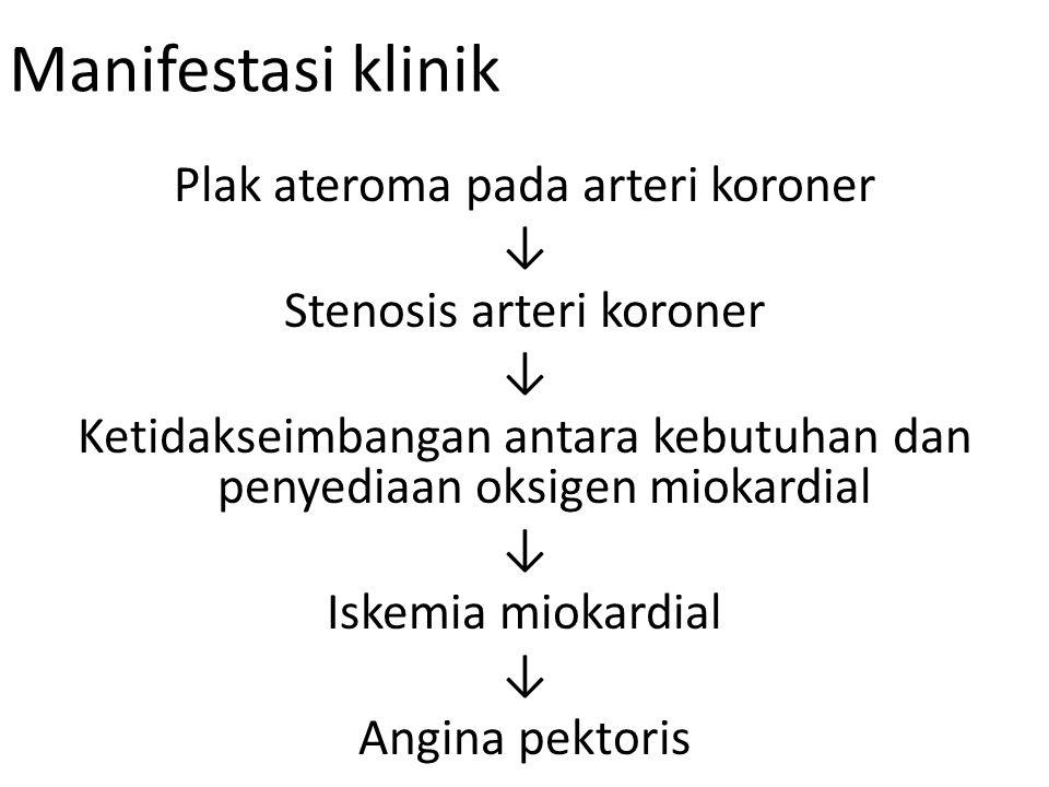 Manifestasi klinik Plak ateroma pada arteri koroner ↓ Stenosis arteri koroner ↓ Ketidakseimbangan antara kebutuhan dan penyediaan oksigen miokardial ↓