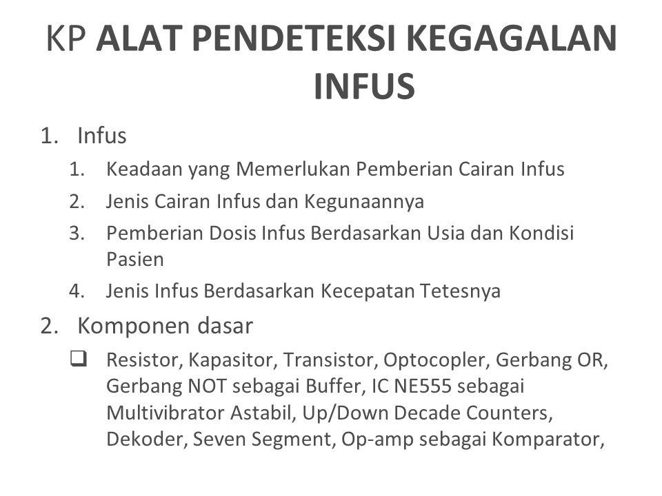 KP ALAT PENDETEKSI KEGAGALAN INFUS 1.Infus 1.Keadaan yang Memerlukan Pemberian Cairan Infus 2.Jenis Cairan Infus dan Kegunaannya 3.Pemberian Dosis Inf