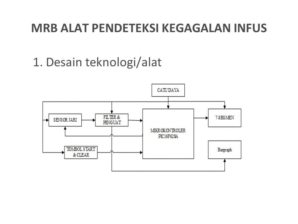 MRB ALAT PENDETEKSI KEGAGALAN INFUS 1. Desain teknologi/alat