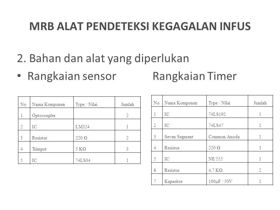 MRB ALAT PENDETEKSI KEGAGALAN INFUS 2. Bahan dan alat yang diperlukan Rangkaian sensor Rangkaian Timer NoNama KomponenType / NilaiJumlah 1Optocoupler2