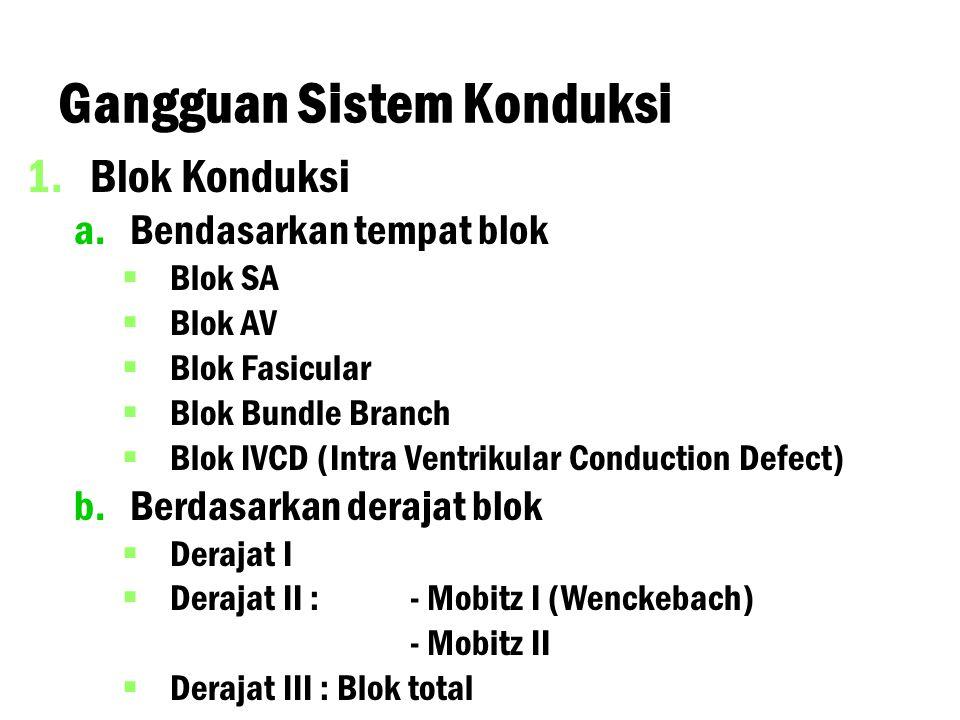 Gangguan Sistem Konduksi 1. 1.Blok Konduksi a. a.Bendasarkan tempat blok   Blok SA   Blok AV   Blok Fasicular   Blok Bundle Branch   Blok IV