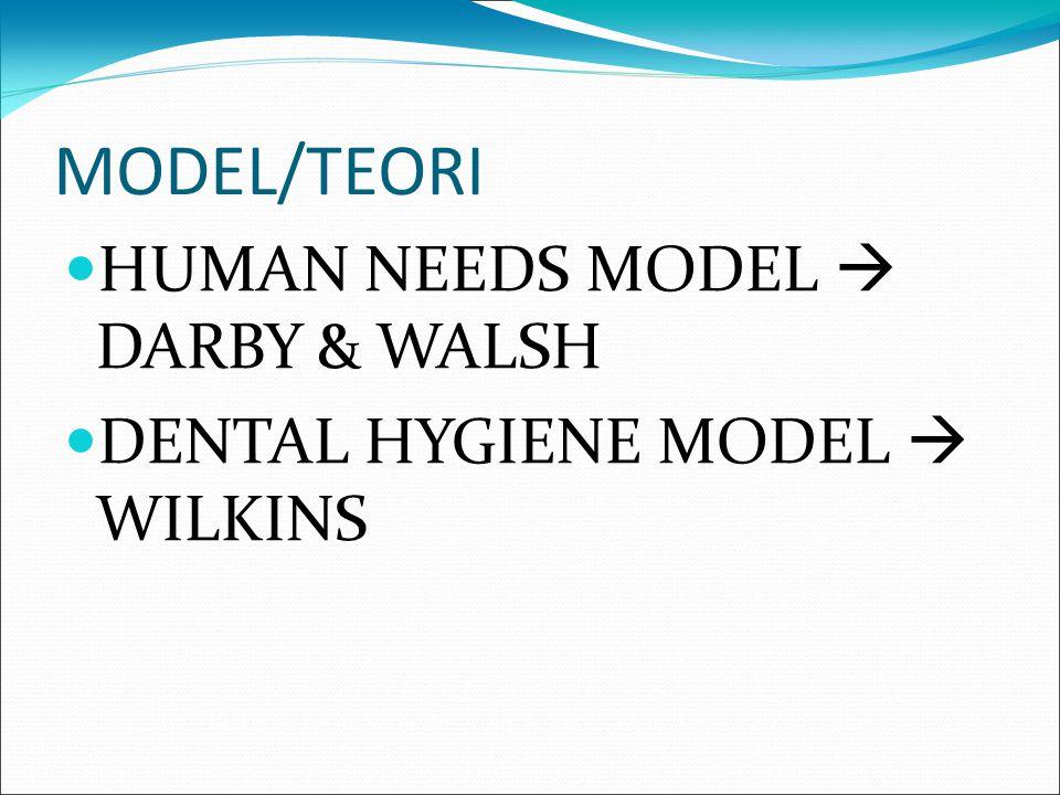 MODEL/TEORI HUMAN NEEDS MODEL  DARBY & WALSH DENTAL HYGIENE MODEL  WILKINS