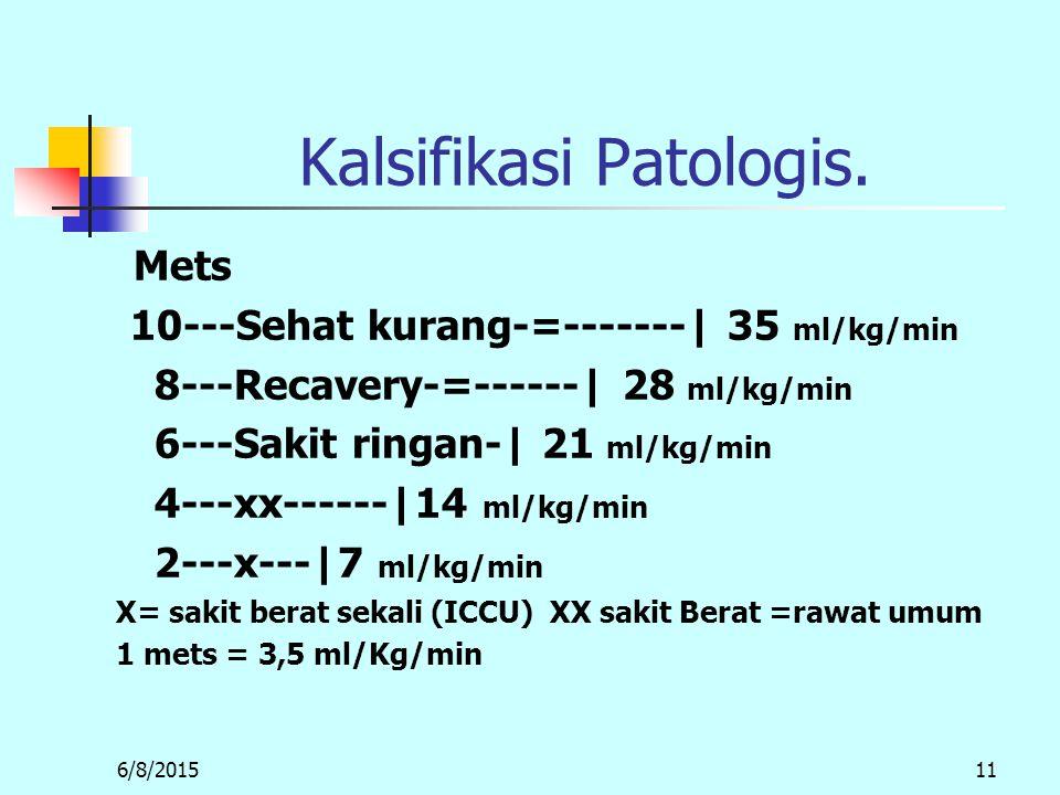 6/8/201511 Kalsifikasi Patologis.