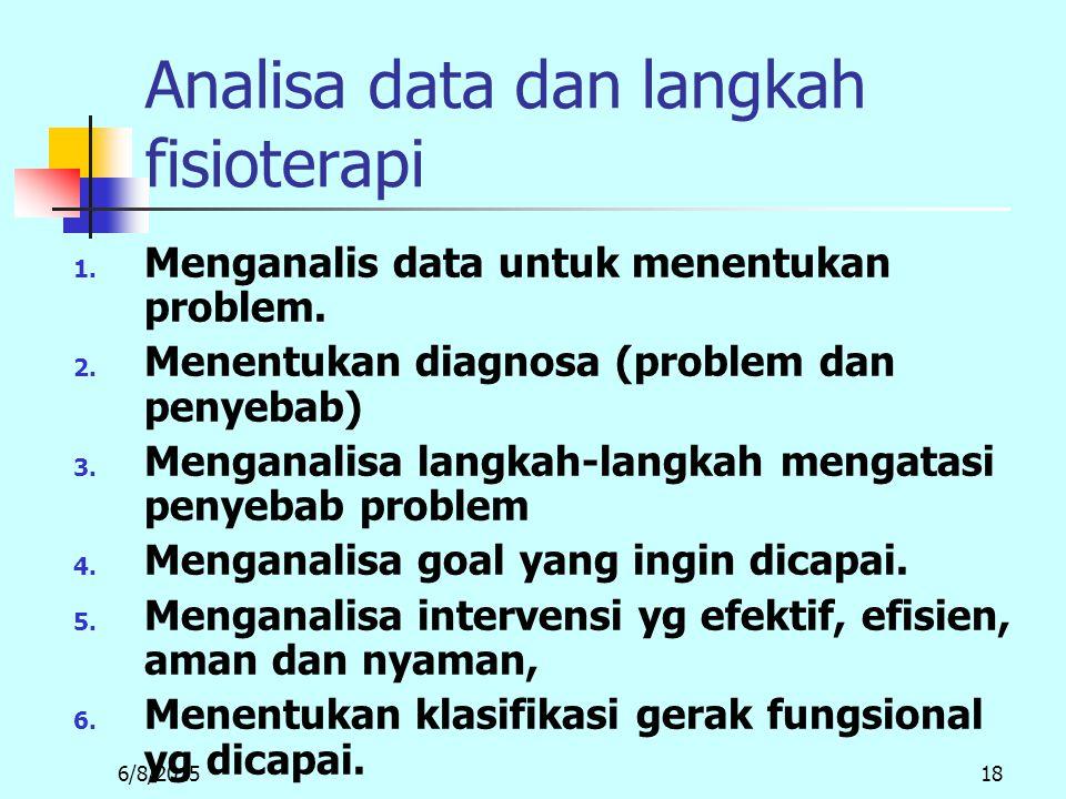 6/8/201518 Analisa data dan langkah fisioterapi 1.