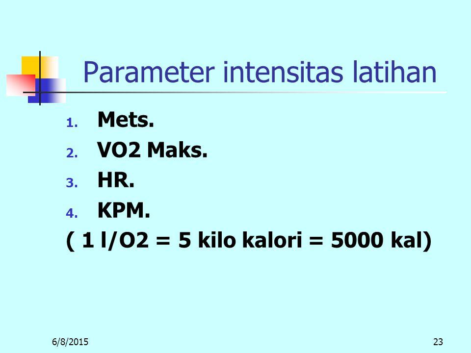 6/8/201523 Parameter intensitas latihan 1.Mets. 2.