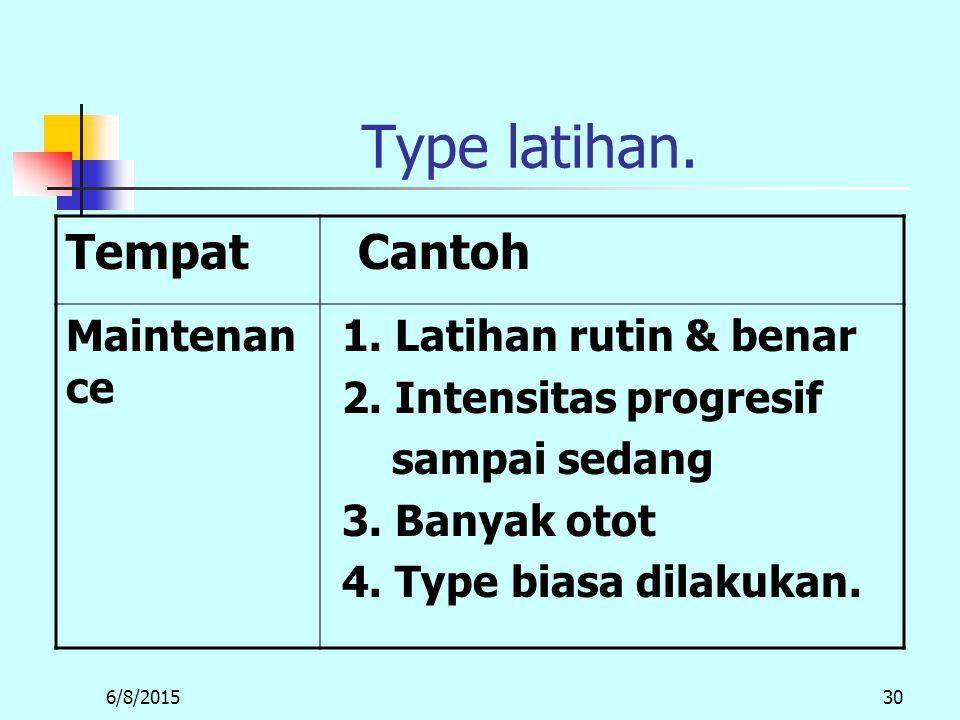 6/8/201530 Type latihan.Tempat Cantoh Maintenan ce 1.
