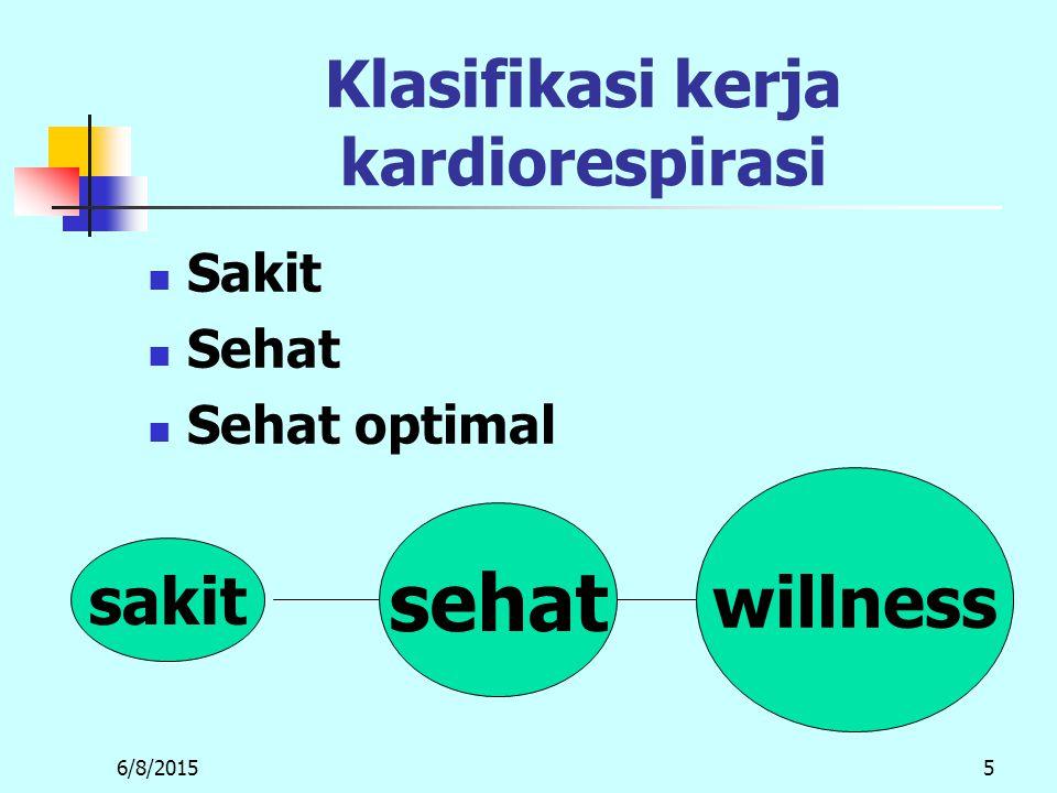 6/8/20155 Klasifikasi kerja kardiorespirasi Sakit Sehat Sehat optimal sakit willness sehat