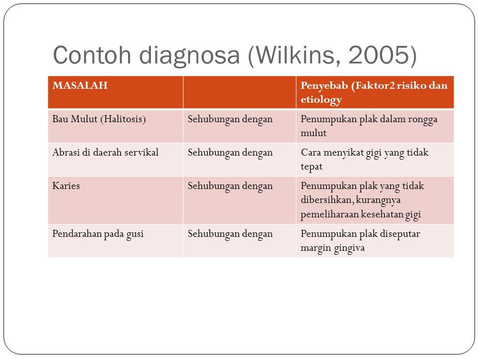 Contoh diagnosa (Wilkins, 2005) MASALAHPenyebab (Faktor2 risiko dan etiology Bau Mulut (Halitosis)Sehubungan denganPenumpukan plak dalam rongga mulut
