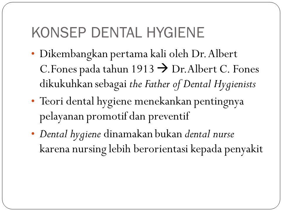KONSEP DENTAL HYGIENE Dikembangkan pertama kali oleh Dr. Albert C.Fones pada tahun 1913  Dr.Albert C. Fones dikukuhkan sebagai the Father of Dental H