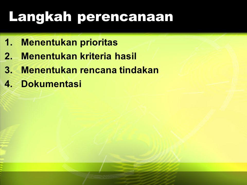 Langkah perencanaan 1.Menentukan prioritas 2.Menentukan kriteria hasil 3.Menentukan rencana tindakan 4.Dokumentasi