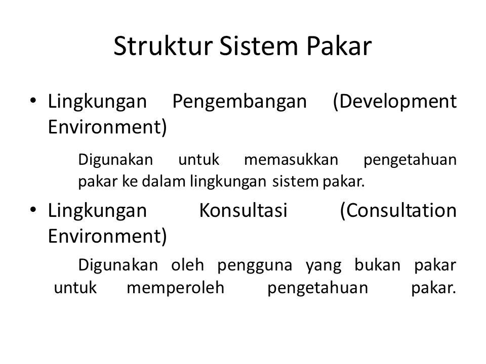 Struktur Sistem Pakar Lingkungan Pengembangan (Development Environment) Digunakan untuk memasukkan pengetahuan pakar ke dalam lingkungan sistem pakar.