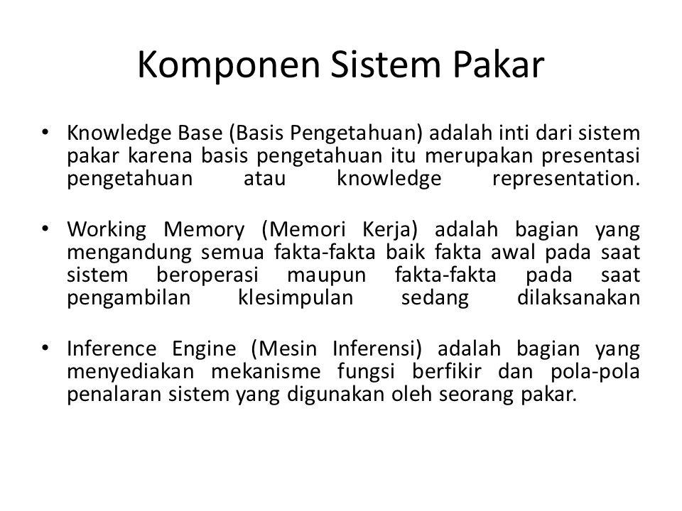 Komponen Sistem Pakar Knowledge Base (Basis Pengetahuan) adalah inti dari sistem pakar karena basis pengetahuan itu merupakan presentasi pengetahuan a