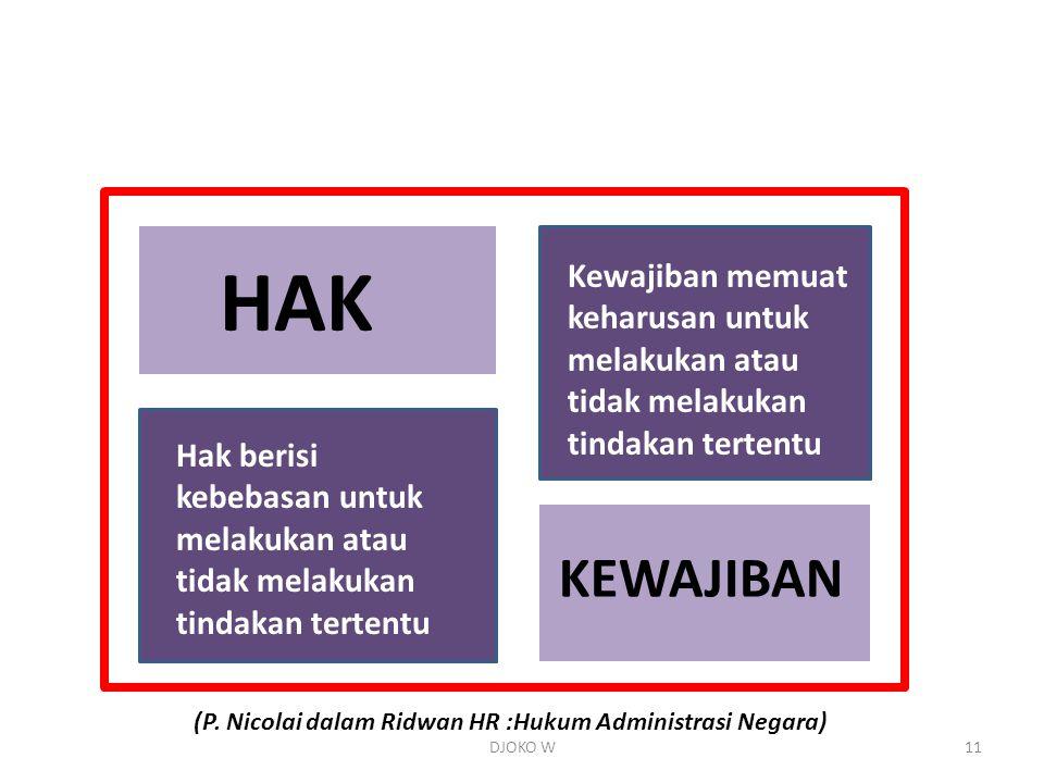 Hak berisi kebebasan untuk melakukan atau tidak melakukan tindakan tertentu KEWAJIBAN (P.