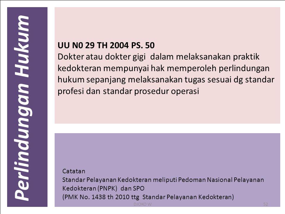 Perlindungan Hukum UU N0 29 TH 2004 PS.