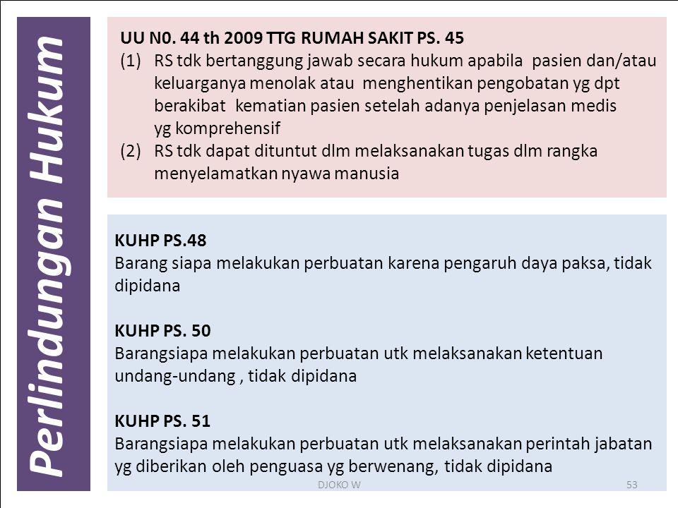 Perlindungan Hukum KUHP PS.48 Barang siapa melakukan perbuatan karena pengaruh daya paksa, tidak dipidana KUHP PS.