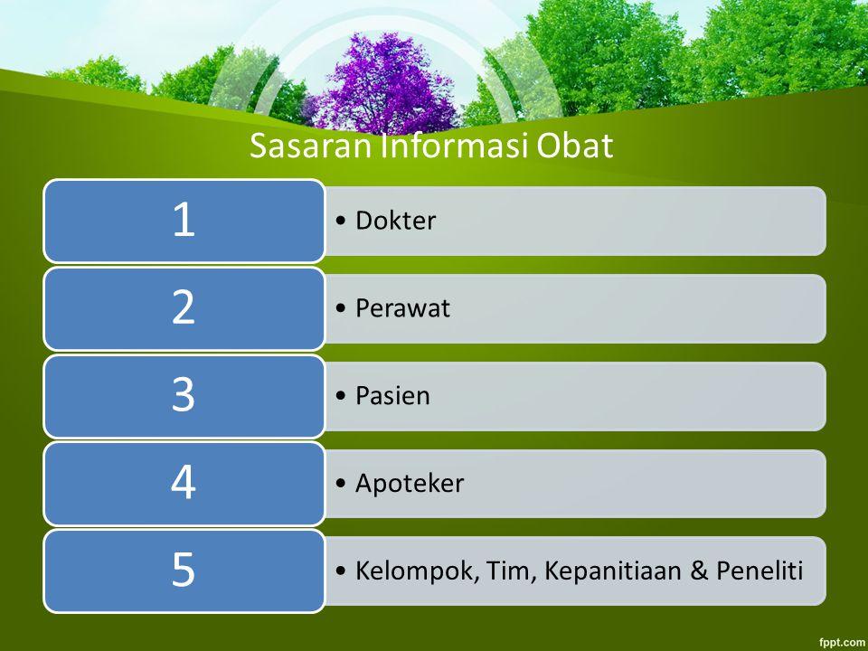Sasaran Informasi Obat Dokter 1 Perawat 2 Pasien 3 Apoteker 4 Kelompok, Tim, Kepanitiaan & Peneliti 5