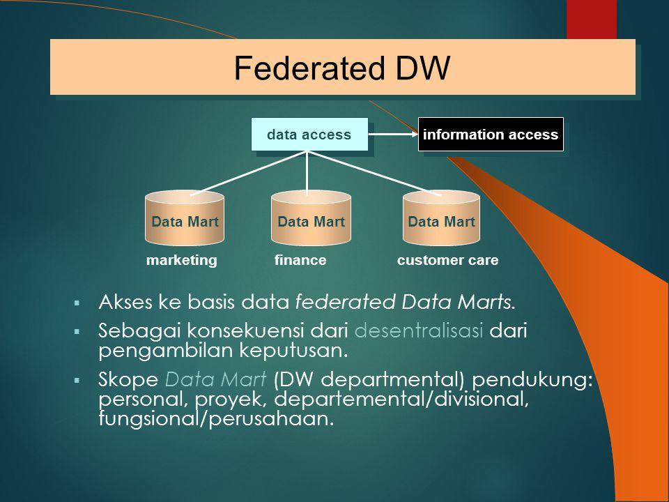  Akses ke basis data federated Data Marts.  Sebagai konsekuensi dari desentralisasi dari pengambilan keputusan.  Skope Data Mart (DW departmental)